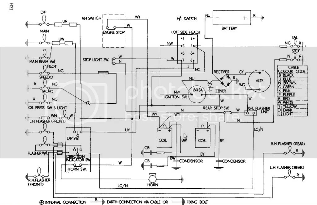 1971 Triumph Bonneville Wiring Harness Wiring Diagram