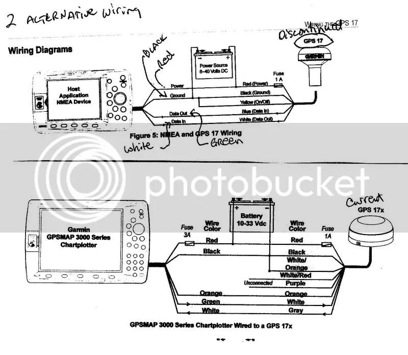 Garmin Wiring Diagram Electronic Schematics collections