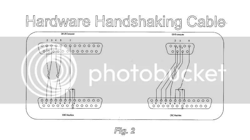 rs232 wiring diagram rs wiring diagram db rs wiring diagrams online