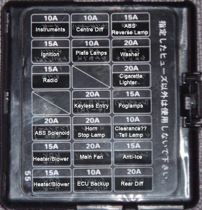 1995 Subaru Legacy Fuse Box Diagram Wiring Diagram