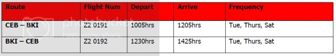 Cebu to Kota Kinabalu Flight Schedule