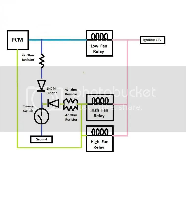 trinary pressure switch wiring diagram