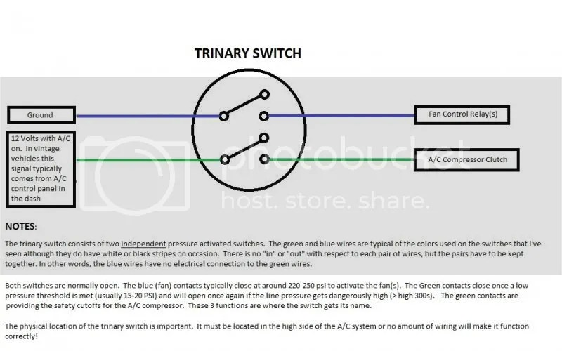 Trinary switch question GT40s