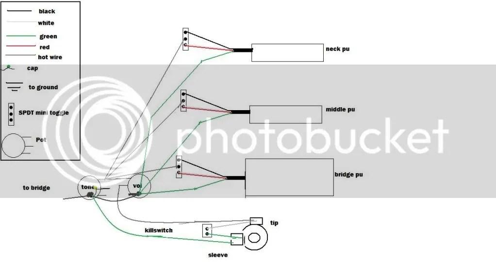 Yamaha Pacifica Wiring Diagram - Wwwcaseistore \u2022
