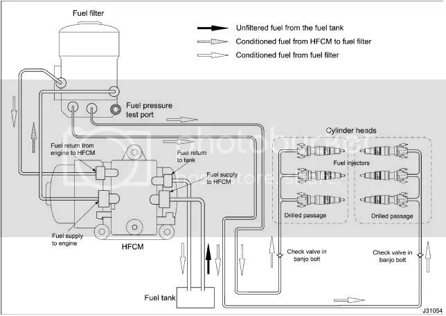 96 F350 Fuel Injector Diagram Wiring Schematic Diagram
