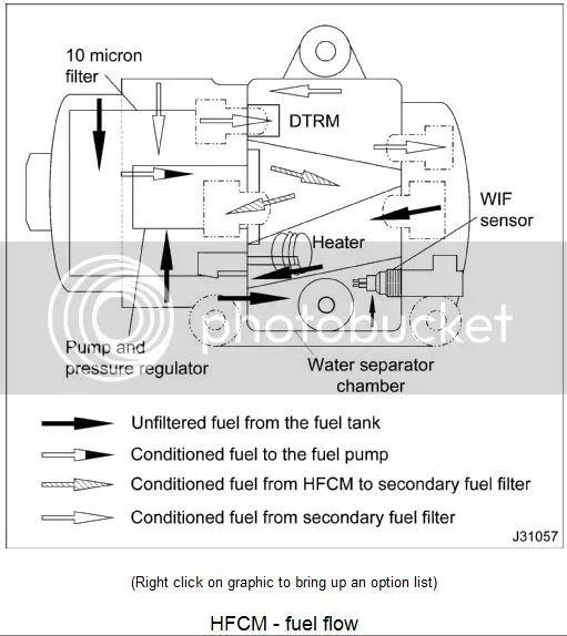 return fuel line ford powerstroke diesel forum
