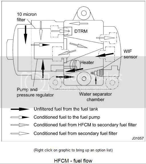 6 7 powerstroke fuel filter assembly