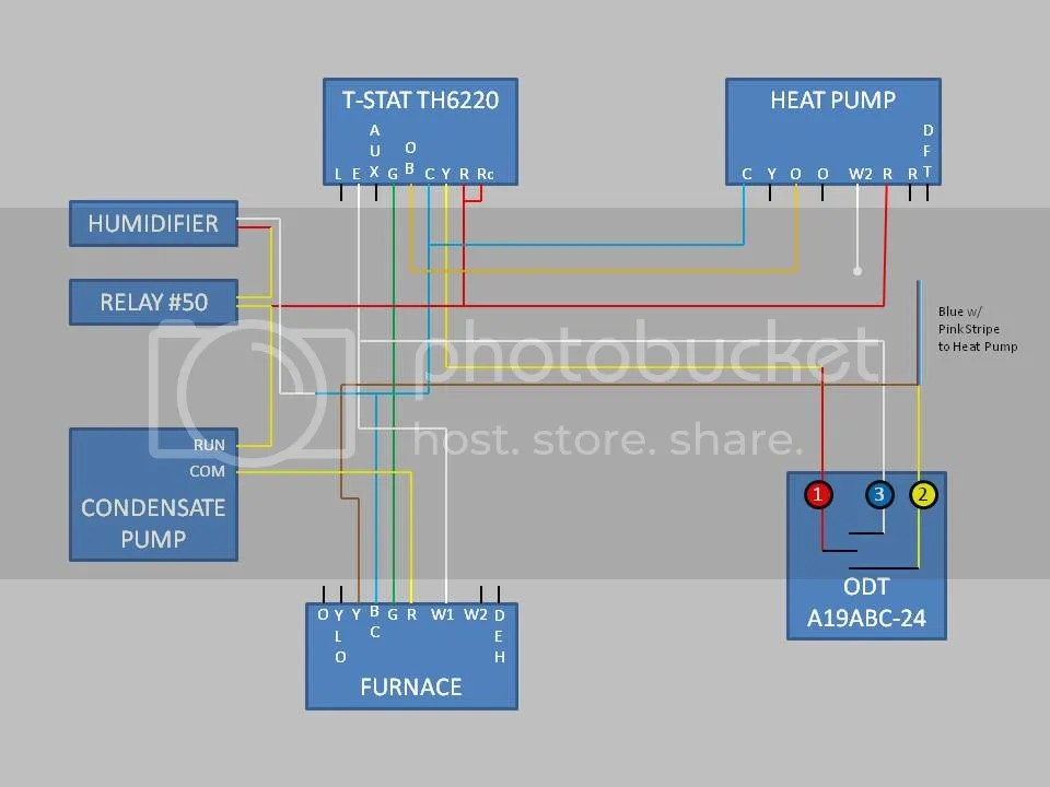 Dual Heat Pump Wiring - Wiring Diagrams Schema