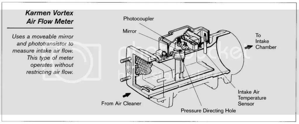 ford mass air flow sensor wiring diagram