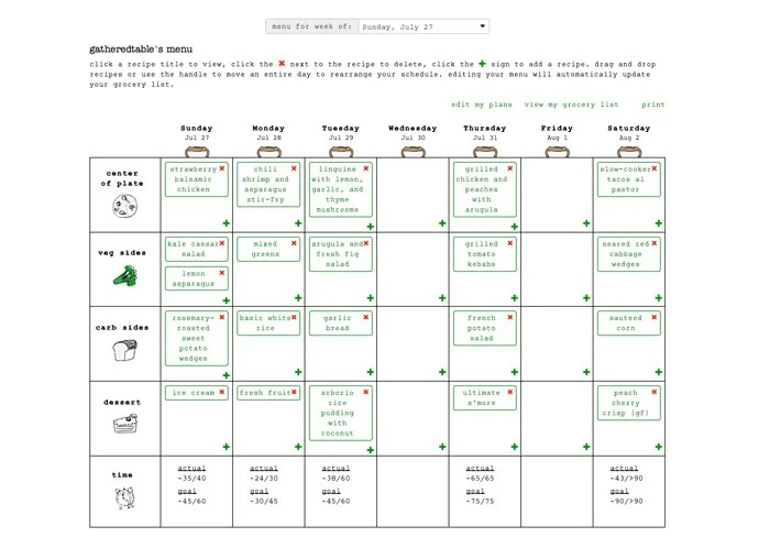 A totally awesome meal planning website - Cool Mom Picks - sample meal planning
