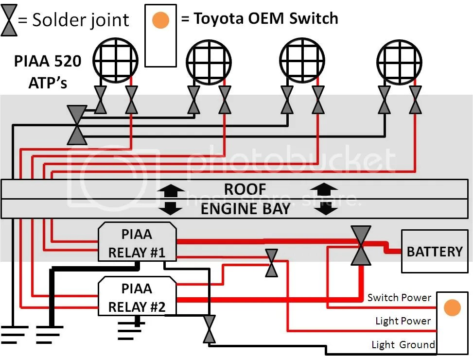 Piaa Wiring Harness Index listing of wiring diagrams