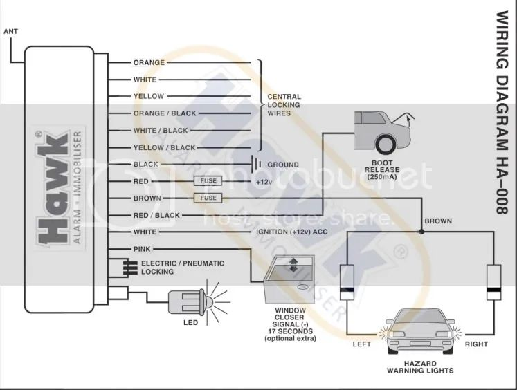Remote Central Locking Kit Wiring Diagram - Auto Electrical Wiring Diagramdiagrama-decableadot.webredirect.org