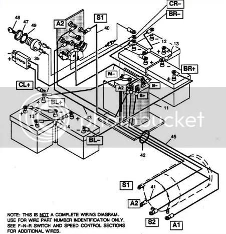 1991 Ezgo Wiring Diagram - 5xcdcapecoral-bootsvermietungde \u2022