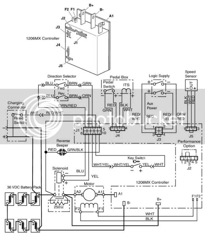 e z go golf cart wiring diagrams wiring diagram ez go gas powered