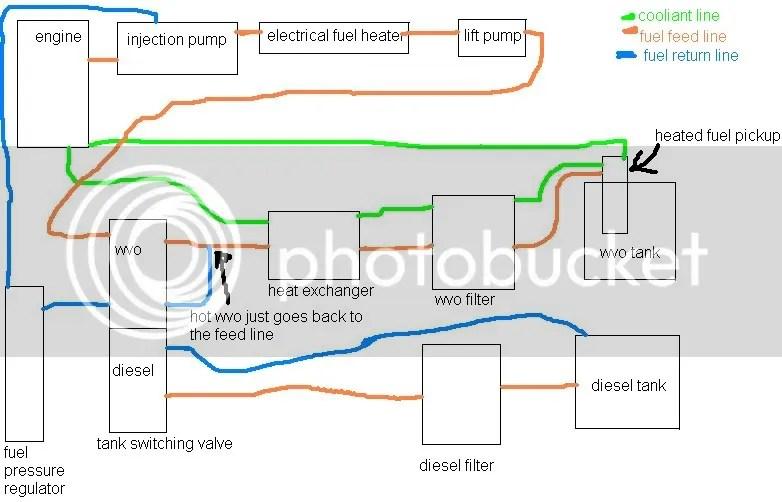 n14 ecm wiring diagram wiring diagrams l m n fuel injection throttle