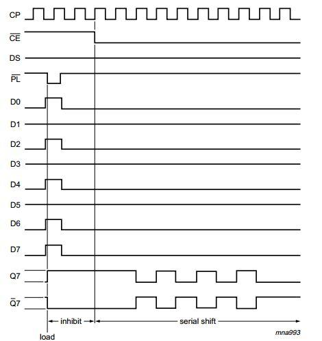 74HC165 8 bit Parallel in/Serial out Shift Register \u2013 Zx Lee