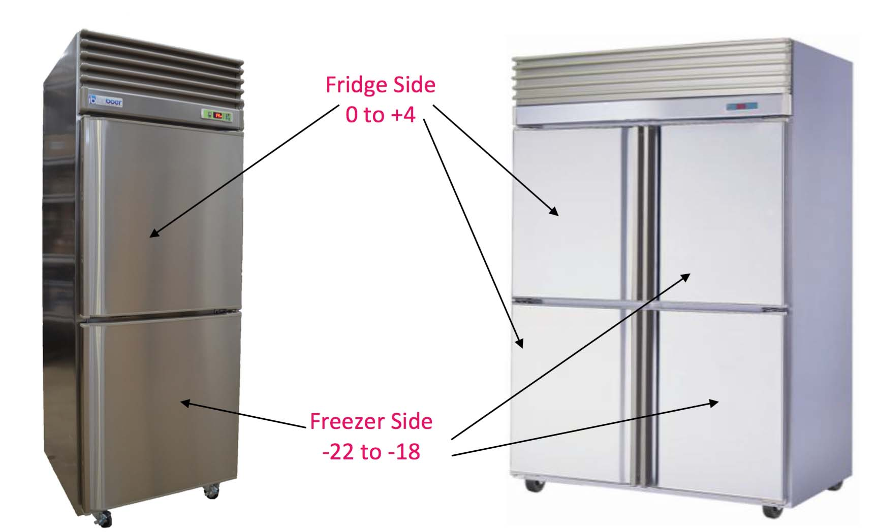 Upright Freezers Perth Commercial Dual Combination Fridge Freezer Uprights Underbenchs