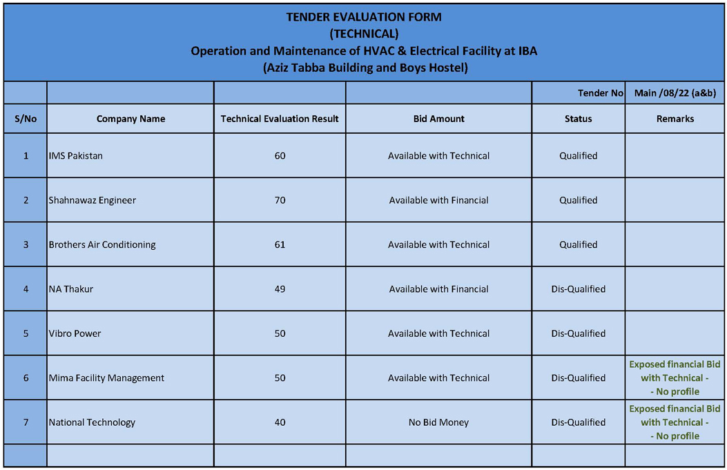 8 Evaluation Plan Examples Samples DAIKIN VRV Technical Evaluation