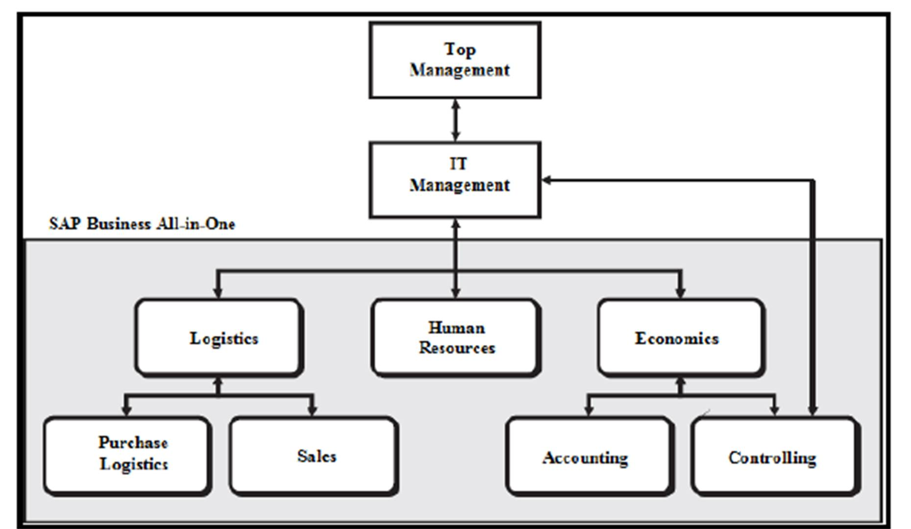 case study business process management professional resume cover case study business process management how to analyse a case study 8 steps pictures wikihow