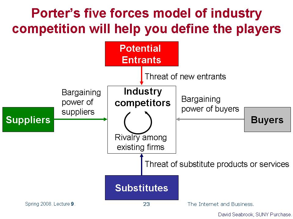Boeing generic strategy Custom paper Academic Service - porter's three generic strategies