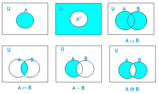 Contoh Soal Himpunan Matematika Contoh Soal Dan Pembahasan Matematika Smp Slideshare Cara Untuk Menggambarkan Hubungan Antara Himpunan Himpunan Contoh