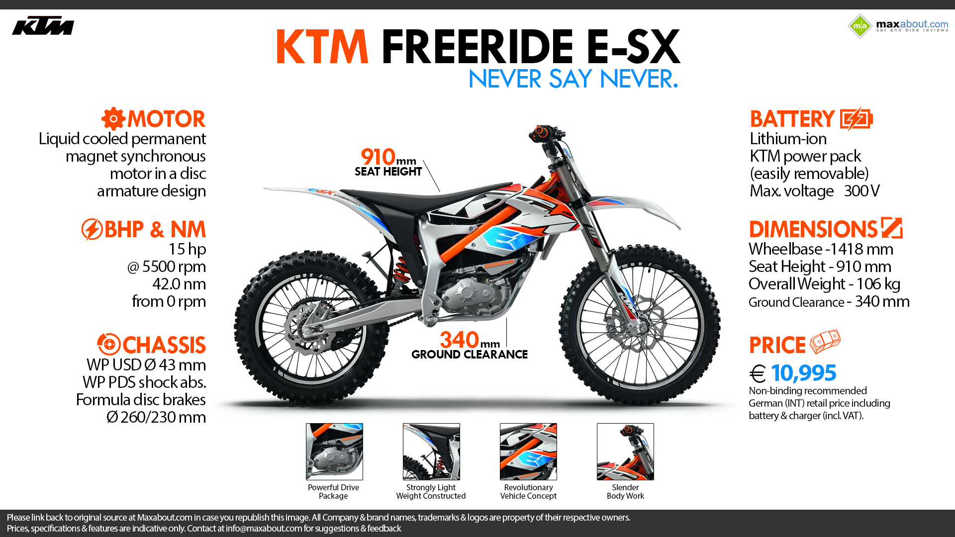 Max Power Cars Wallpaper Ktm Freeride E Sx Never Say Never
