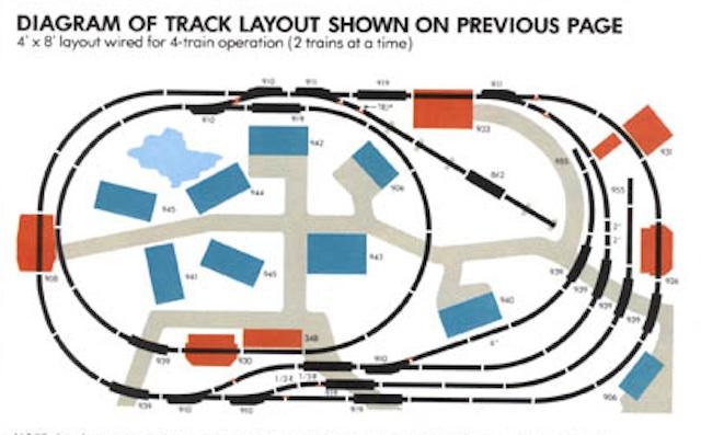 Tyco Trains Wiring Diagram Wiring Diagram