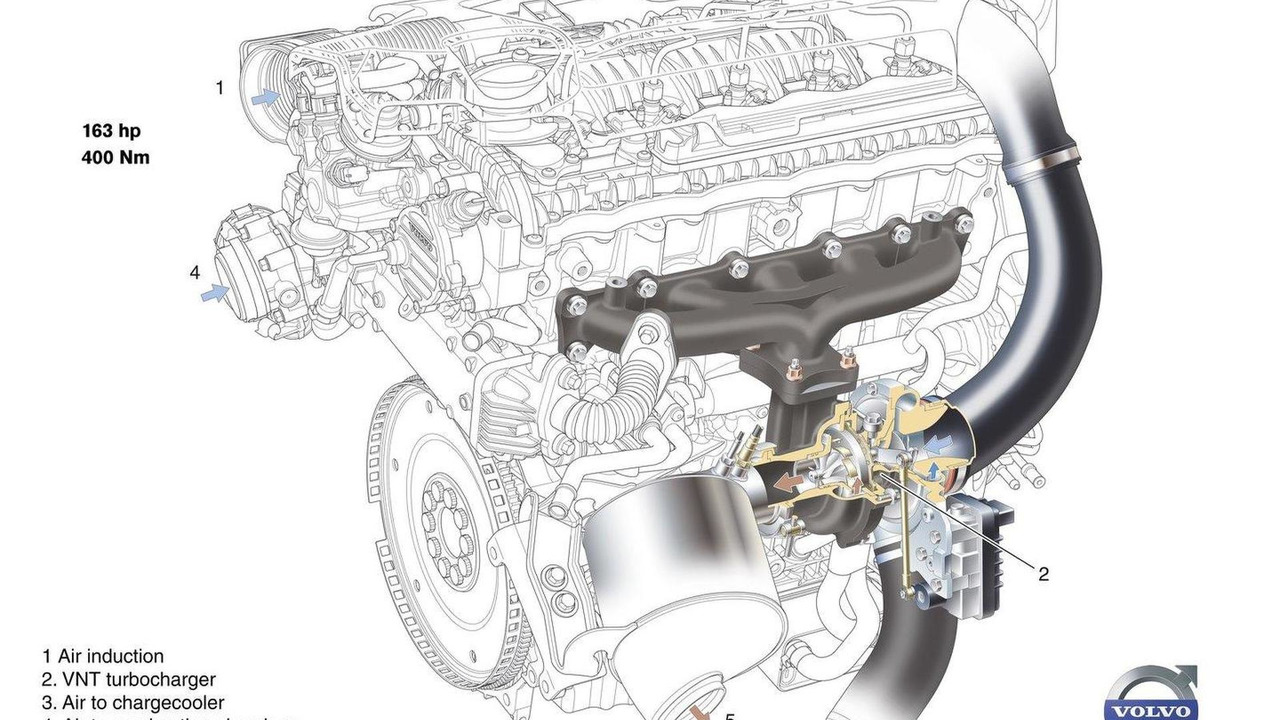 volvo xc60 Motor diagram