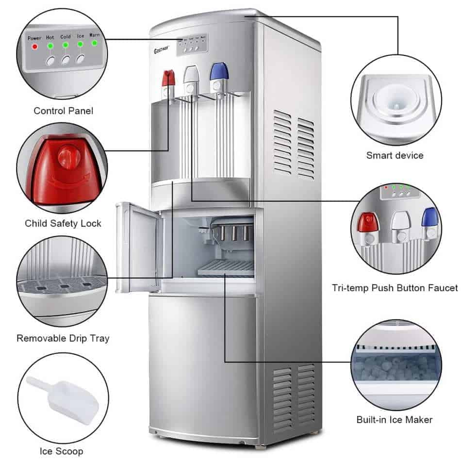 Best Countertop Ice Maker With A Water Dispenser