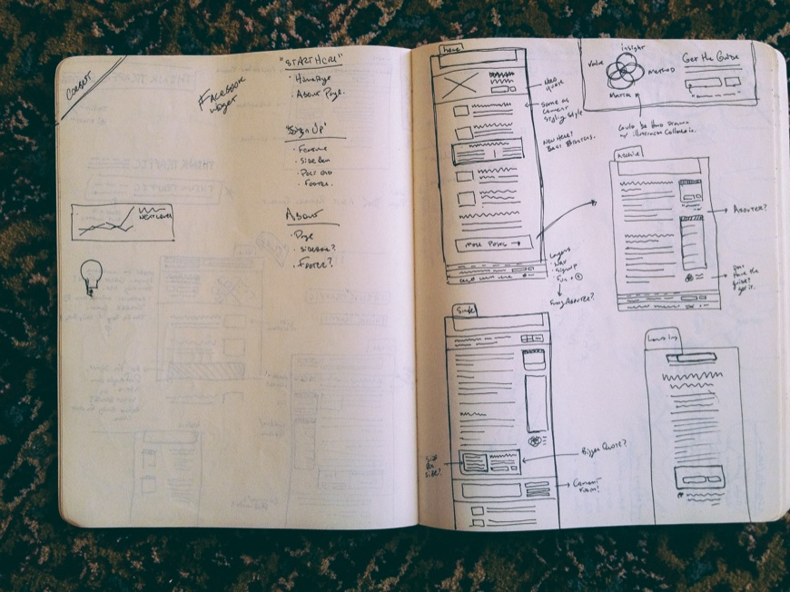 Wireframes from ThinkTraffic design