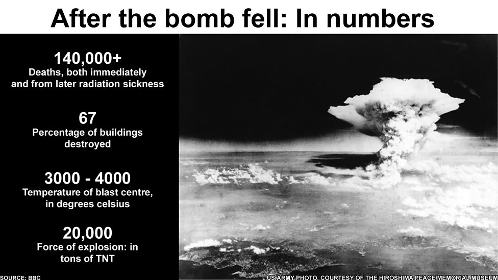 Was America Justified In Dropping The Atomic Bomb Essay