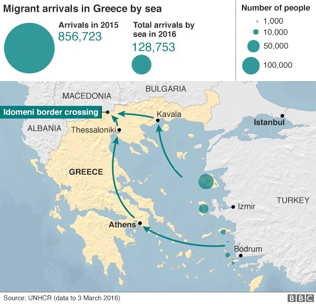 How is the migrant crisis dividing EU countries? - BBC News - best of world map hungary syria