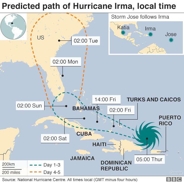 Hurricane Irma causes devastation in the Caribbean - BBC News