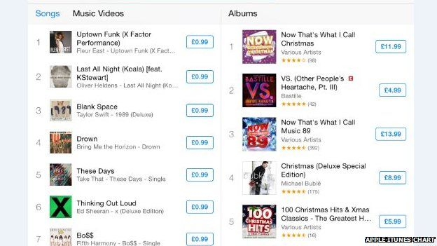 X Factor 2014 Fleur East number one on iTunes - BBC Newsbeat