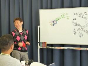 洗練されたマインドマップ研修プログラム