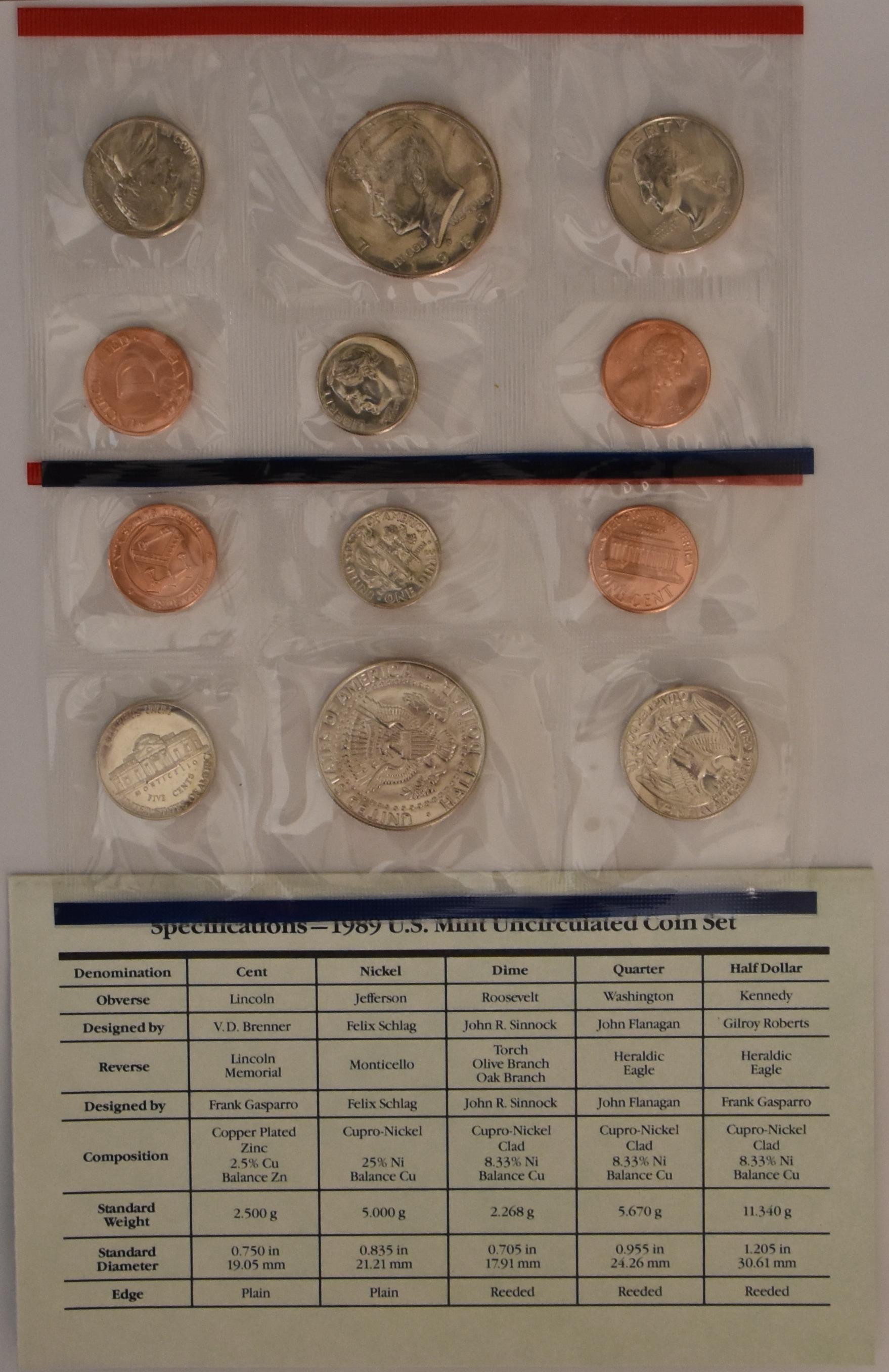 Mint Set Z Sold 1989 Us Mint Set 10 Uncirculated Coins 5 From Philadelphia 5 From Denver