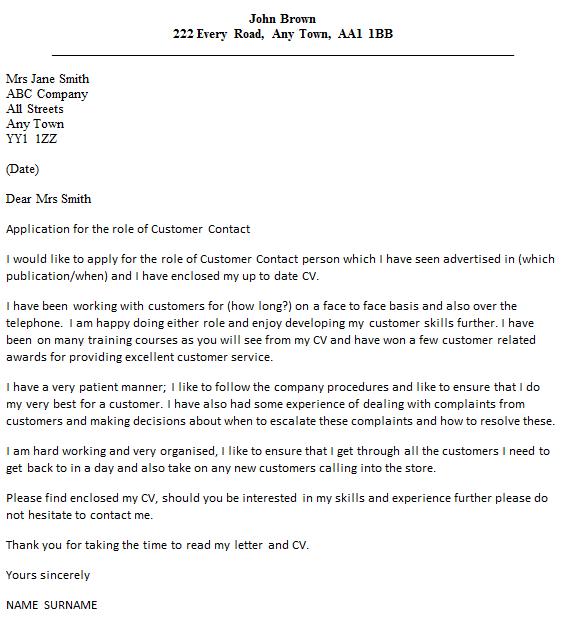 dear madam cover letters