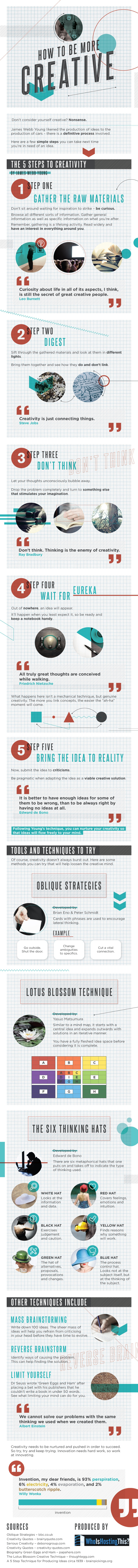 6 Strategies for Creative Thinking Infographic