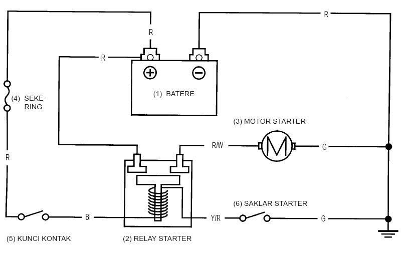 wiring diagram sistem starter motor