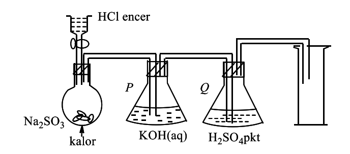 diagram pembuatan hcl