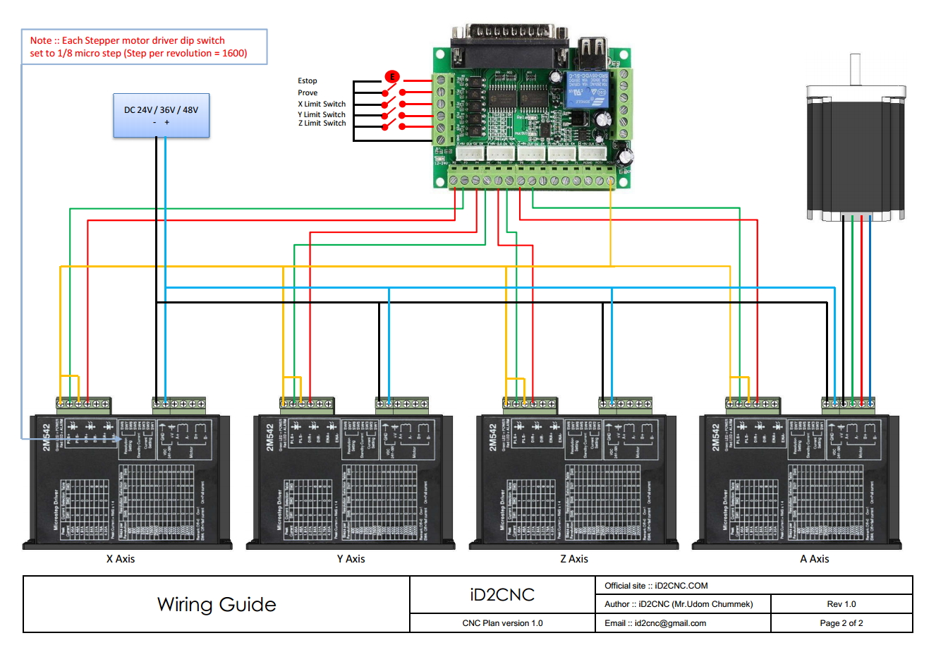 wiring diagram for homemade cnc