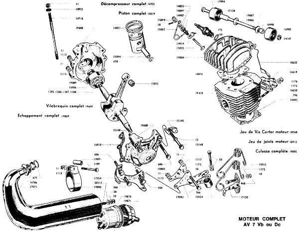 moteur complet av7 vb ou dc