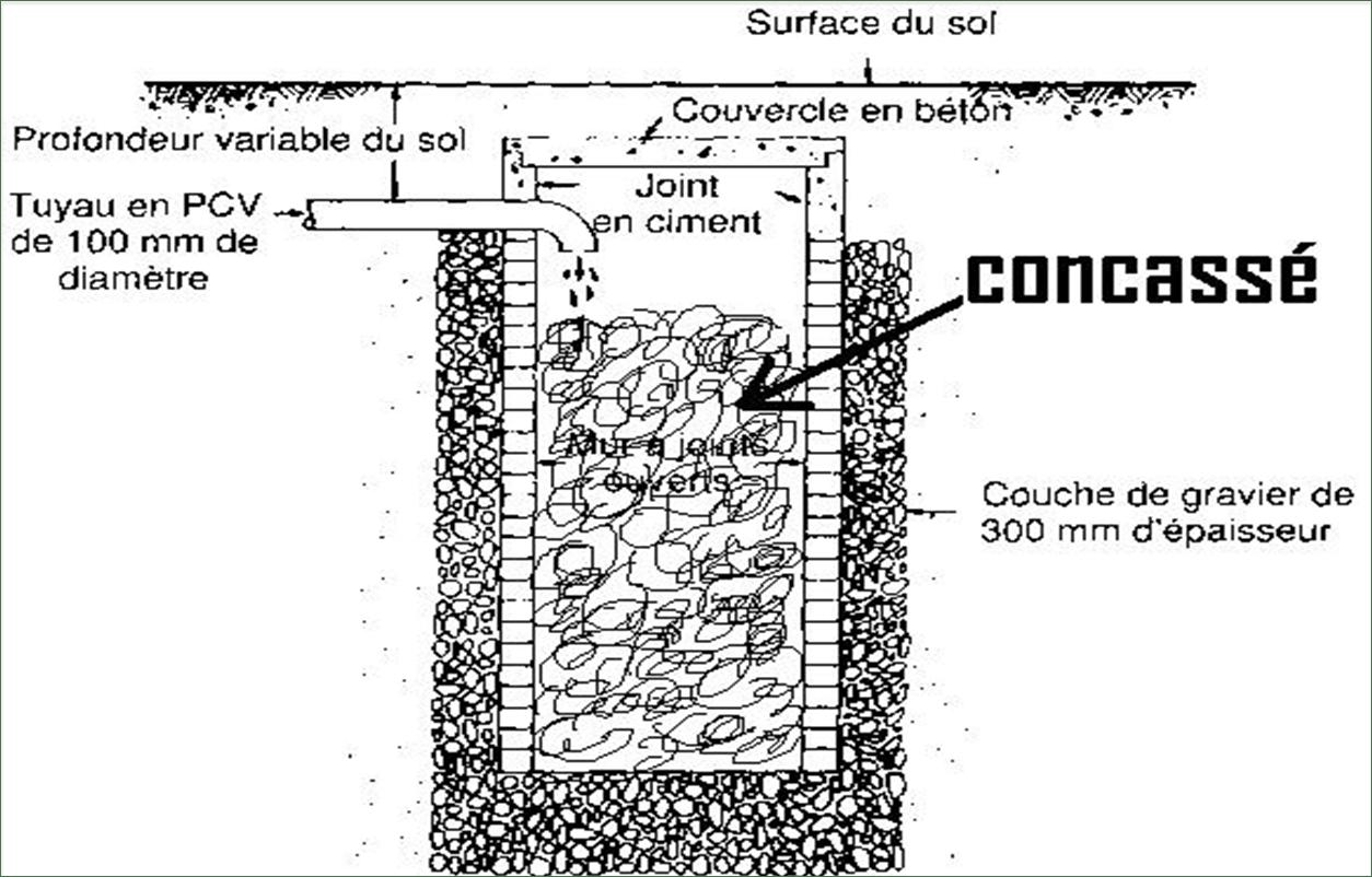 electronics gurukulam tubelight starterworking