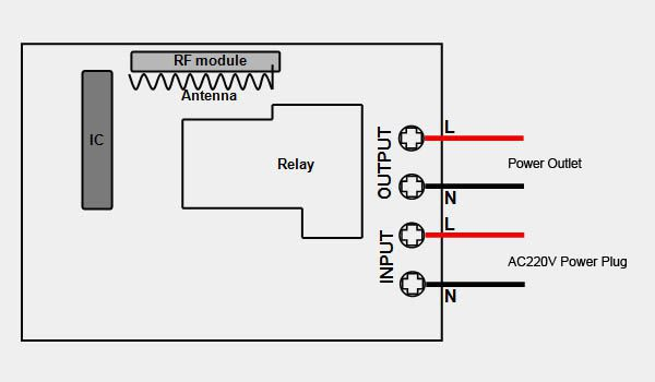 ac wiring schematic for home outlet