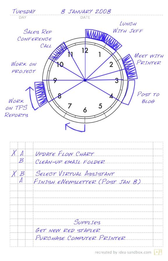 Circle Of Time Planner Idea Sandbox