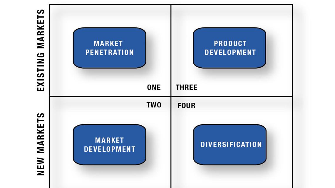 Mendelow matrix on supermarket College paper Academic Writing