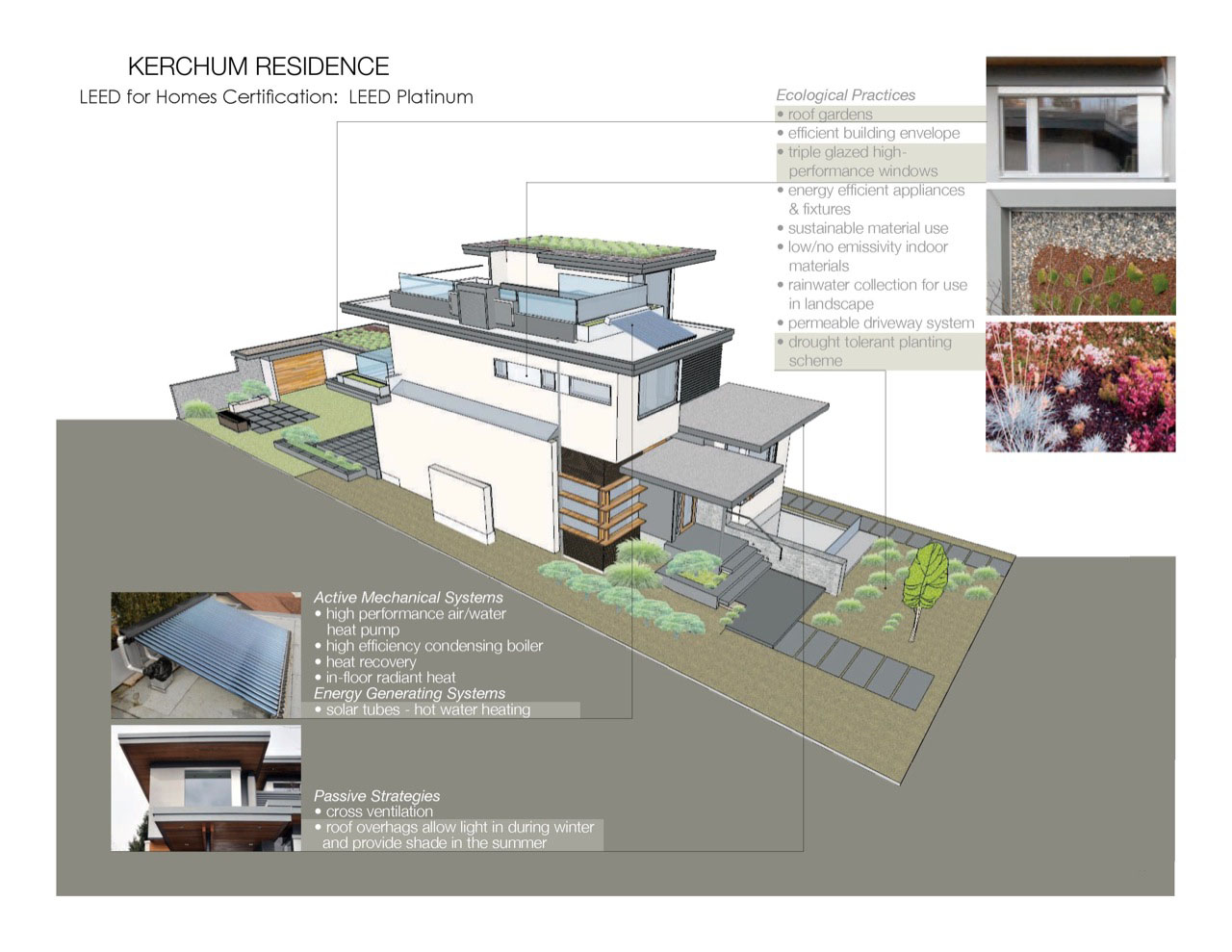 Sustainable Home Design Ideas Sustainable Home Design In Vancouver Idesignarch