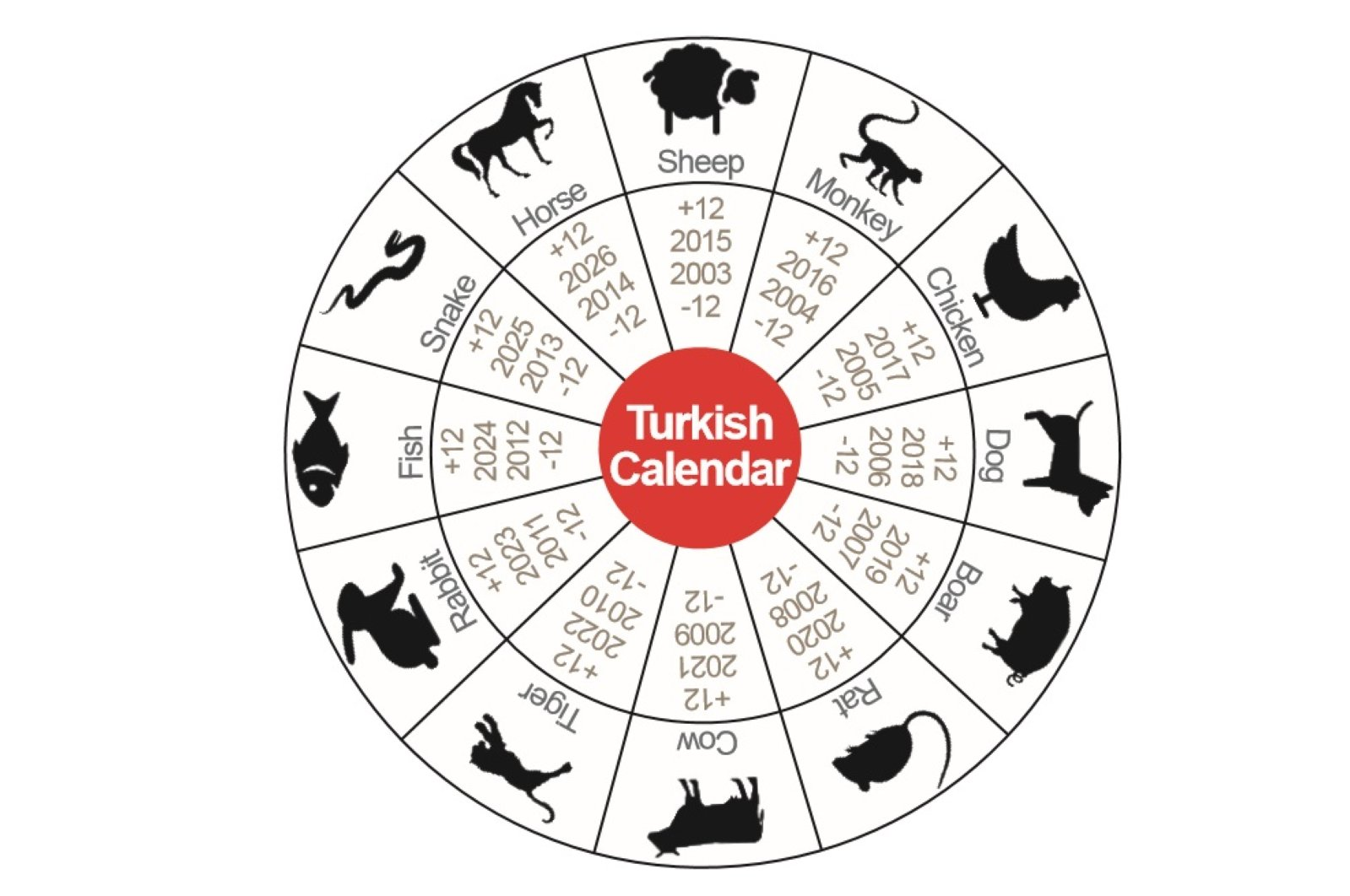 12 Calendar. magnetic standard 12-month calendar (mbc