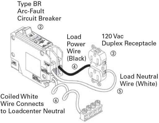 arc protection circuit breaker