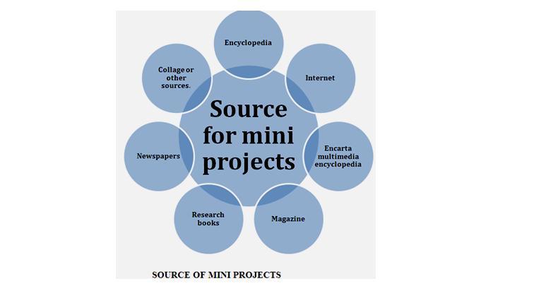 IEEE Project Topics for Computer Science IEEE Projects - computer scince projects